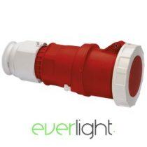 Bals Ipari lengő dugalj 3P+N+F, 125A, 400V, IP67