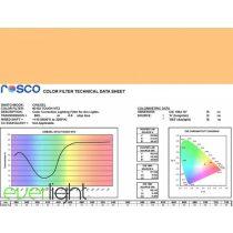 Rosco Cinegel 3102 - Tough MT2 színfólia