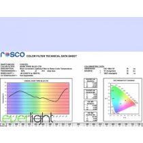 Rosco Cinegel 3206 - Third Blue (1/3 CTB) színfólia