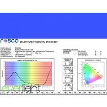 Rosco Cinegel 3220 - Double Blue (2x CTB) színfólia