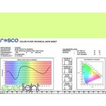 Rosco Cinegel 3304 - Tough Plusgreen/Windowgreen színfólia