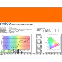 Rosco Cinegel 3420 - Roscosun Double CTO színfólia