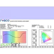 Rosco Cinegel 4215 - 15 Blue színfólia