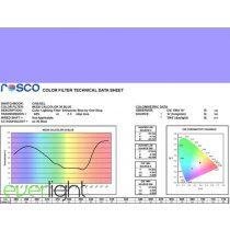 Rosco Cinegel 4230 - 30 Blue színfólia