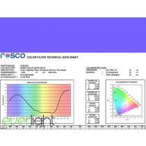 Rosco Cinegel 4260 - 60 Blue színfólia