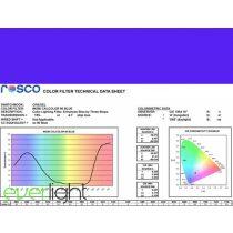 Rosco Cinegel 4290 - 90 Blue színfólia