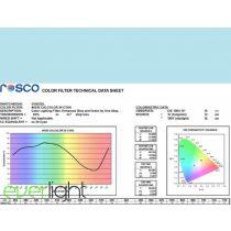 Rosco Cinegel 4330 - 30 Cyan színfólia