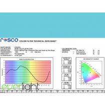 Rosco Cinegel 4360 - 60 Cyan színfólia