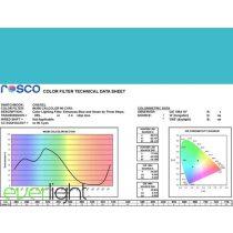 Rosco Cinegel 4390 - 90 Cyan színfólia