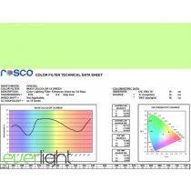 Rosco Cinegel 4415 - 15 Green színfólia