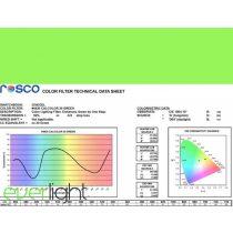 Rosco Cinegel 4430 - 30 Green színfólia