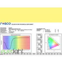 Rosco Cinegel 4560 - 60 Yellow színfólia