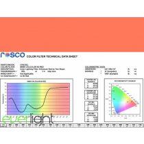 Rosco Cinegel 4660 - 60 Red színfólia