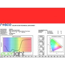 Rosco Cinegel 4690 - 90 Red színfólia