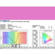 Rosco E-Colour 002 - Rose Pink színfólia