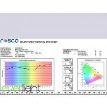 Rosco E-Colour 003 - Lavender Tint színfólia
