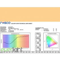 Rosco E-Colour 013 - Straw Tint színfólia