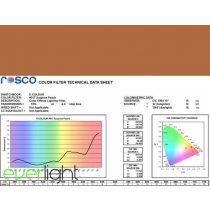Rosco E-Colour 017 - Surprise Peach színfólia