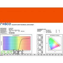 Rosco E-Colour 019 - Fire színfólia