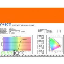Rosco E-Colour 022 - Dark Amber színfólia