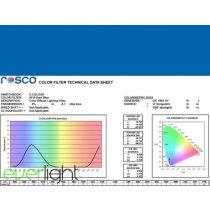 Rosco E-Colour 119 - Dark Blue színfólia