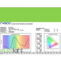 Rosco E-Colour 121 - Leaf Green színfólia