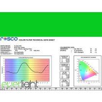Rosco E-Colour 122 - Fern Green színfólia