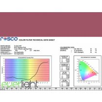 Rosco E-Colour 127 - Smokey Pink színfólia