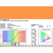 Rosco E-Colour 134 - Golden Amber színfólia