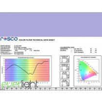 Rosco E-Colour 136 - Pale Lavender színfólia