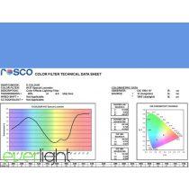 Rosco E-Colour 137 - Special Lavender színfólia
