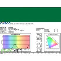 Rosco E-Colour 139 - Primary Green színfólia
