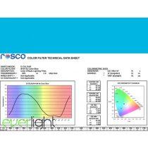 Rosco E-Colour 144 - No Color Blue színfólia