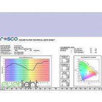 Rosco E-Colour 169 - Lilac Tint színfólia