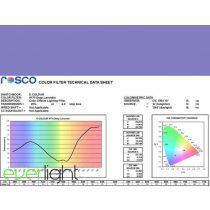 Rosco E-Colour 170 - Deep Lavender színfólia
