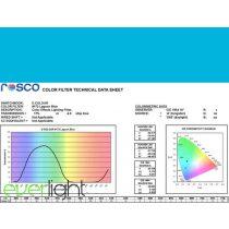 Rosco E-Colour 172 - Lagoon Blue színfólia