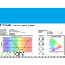 Rosco E-Colour 174 - Dark Steel Blue színfólia