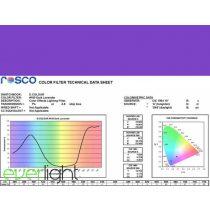 Rosco E-Colour 180 - Dark Lavender színfólia