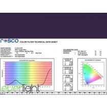 Rosco E-Colour 181 - Congo Blue színfólia