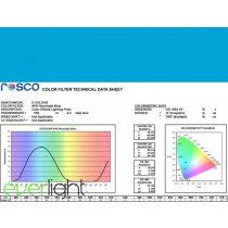Rosco E-Colour 183 - Moonlight Blue színfólia