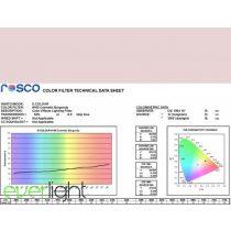 Rosco E-Colour 185 - Cosmetic Burgundy színfólia