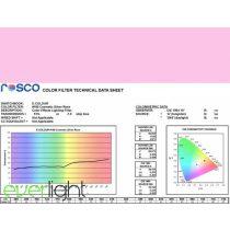 Rosco E-Colour 186 - Cosmetic Silver Rose színfólia