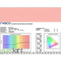Rosco E-Colour 187 - Cosmetic Rouge színfólia
