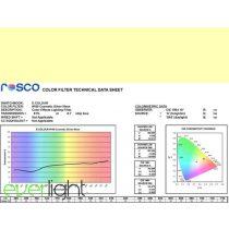 Rosco E-Colour 189 - Cosmetic Silver Moss színfólia
