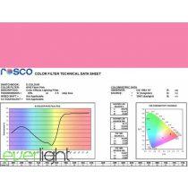 Rosco E-Colour 192 - Flesh Pink színfólia