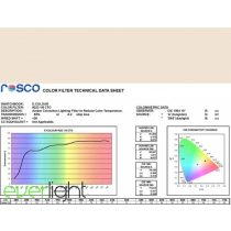 Rosco E-Colour 223 - 1/8 CT Orange színfólia