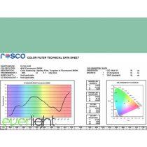 Rosco E-Colour 243 - Fluorescent 3600K színfólia