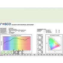 Rosco E-Colour 246 - Quarter Plus Green színfólia