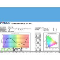 Rosco E-Colour 281 - Three Quarter CT Blue színfólia