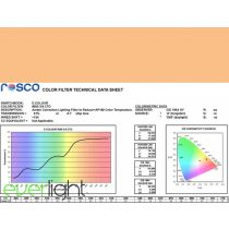 Rosco E-Colour 285 - 3/4 CT Orange színfólia